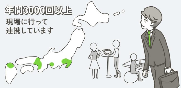 関東・関西・福岡・名古屋を中心に濃い案件情報を多数保有