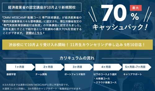 DMM WEBCAMP 認定講座