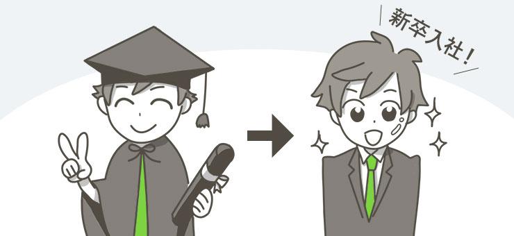 大学を卒業してゲームプログラマーになる