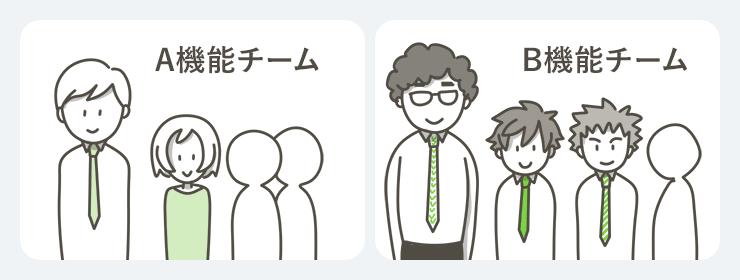 SE(システムエンジニア)