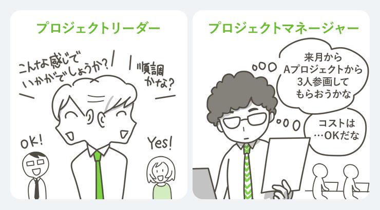プロジェクトリーダー・プロジェクトマネージャー