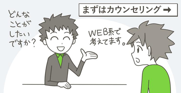 DMM WEBCAMPの申込方法と流れ