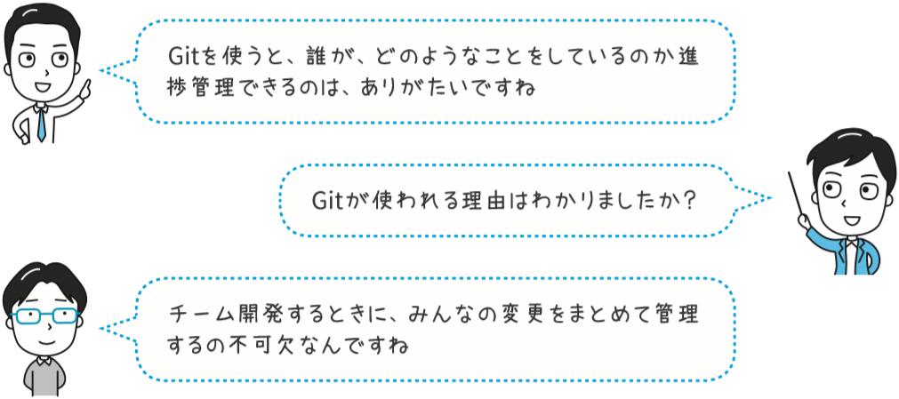 Gitを使うと、誰が、 どのようなことをしているのか進捗管理できるのは、ありがたいですね